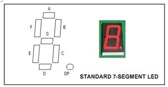 8段数码管