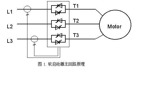 > 案例应用 > 正文     电机启动器决定使用软启动器.