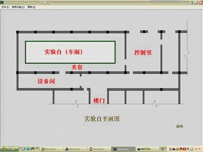 图1-1 实验台平面图