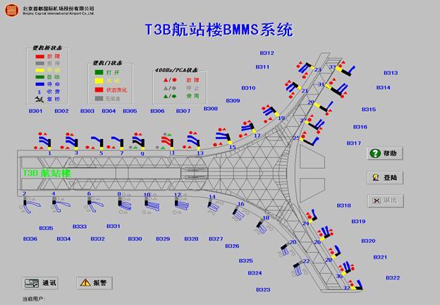 北京首都国际机场t3航站楼旅客登机桥项目使用西门子公司s7-300plc