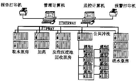 三相潜水泵控制压力表接线图
