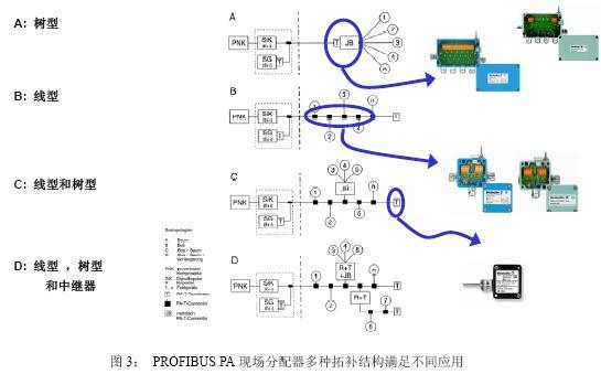 该项目1号机组铸流控制系统采用西门子的s7-400 plc控制系统,远程