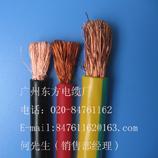 cabledf