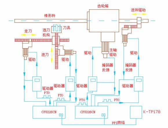 电路 电路图 电子 户型 户型图 平面图 原理图 580_442图片