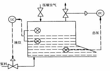 电路 电路图 电子 原理图 384_250