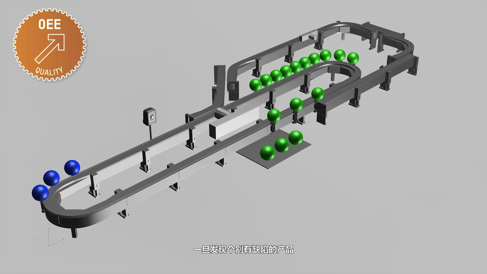 贝加莱ACOPOSTrak2—完全保证生产质量的产品分流