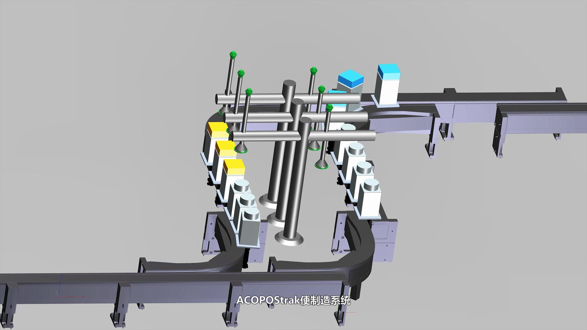 贝加莱ACOPOStrak5—保证高质量生产的容错能力