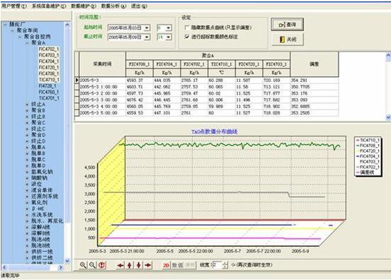 紫金桥实时数据库系统(RealDB-V3.6)