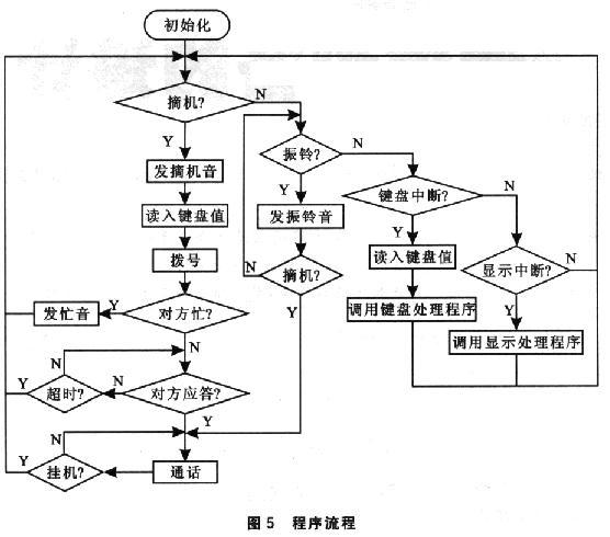 电路 电路图 电子 原理图 556_490