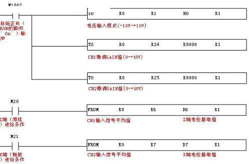 台达plc在单柱立式数控车床的应用-电子电路图,电子技术资料网站