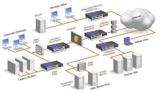 模块化设计的企业级网络安全平台应用