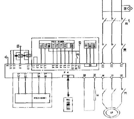 plc,变频器在电梯中的典型应用