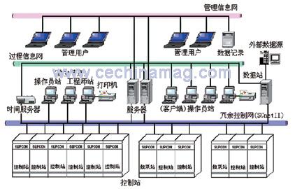 图1WebFieldJX-300XP系统整体结构图