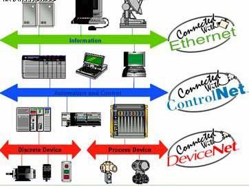 同轴电缆结构示意图; 集成架构提高焦炉炼焦生产效率;