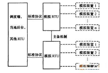 sim读卡的工作条件电路图
