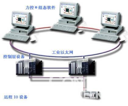 设备冗余控制(图2)