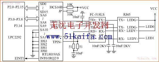 图4以太网接口电路图   4 基于C/OS-II的系统整体软件的设计   C/OS-II是一个占先式、多任务的实时操作系统,它可以管理64个任务,除8个系统任务外,应用程序最多可以有56个任务。若采用C/OS-II来实现某系统的软件设计,通常是把这整个系统分成若干个部分来完成,每个部分可以当成一个单独任务,然后在C/OS-II的统一管理下来协调各部分的工作,从而达到整个系统的软件设计要求。本文在软件设计时,就是采用C/OS-II框架,把系统软件模块化,分成多个任务来共同完成。   在一般32