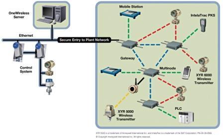 电路 电路图 电子 设计 素材 原理图 448_280