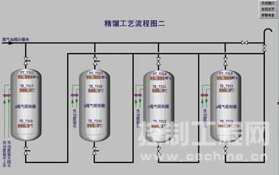 生产工艺监控流程图