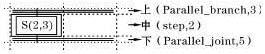 顺序功能图图形化组态软件的设计开发如图