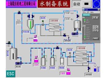 水制备系统