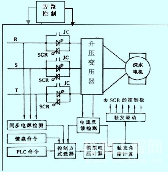 软启动器控制原理图