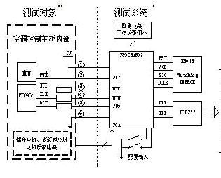 硬件电路基本组成