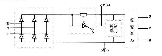 富士变频器的国内代理商得到的反馈信息表明,一些电气上采用接零保护