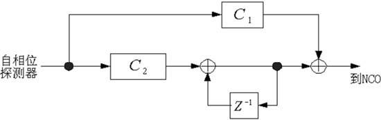 环路滤波器方框图