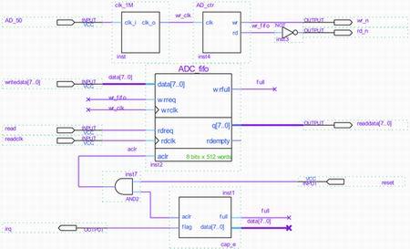 图4  a/d数据采集控制模块原理图