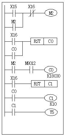 应用计数器的延时plc程序梯形图