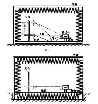 轨道电路不受牵引回路电流的干扰