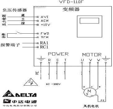 负压风机变频控制的实现 a. 基本配线 如图3 c.