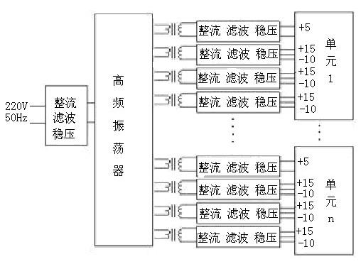 rs485网络全隔离的电路框图