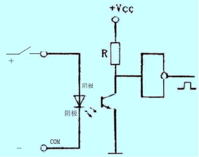 PLC输入外部电路的外部节点形式共分为以下三种:   1、无源节点输入,即:开关节点输入。   2、NPN和PNP节点输入   3、二极管输入   下面,就这三种节点输入的形式及接线方式简单说明一下。   1、无源节点输入(开关量输入)   此种节点形式是PLC输入用的最多的一种形式。使用此种形式时,只要注意PLC的输入公共端是共阳极还是共阴极就行了。如为共阳极,则通过开关节点引入的应该是负极,如为共阴极,则经过开关节点引入的应该是正极。如下图所示(括号内为共阳极时):    2、NPN和PNP节点输