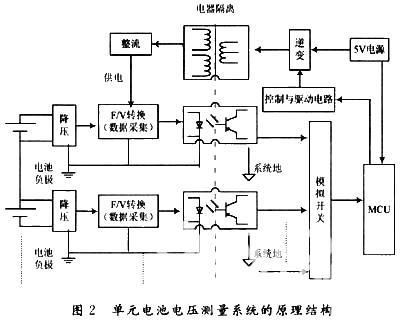 串联4个电池错误安装方法接线图