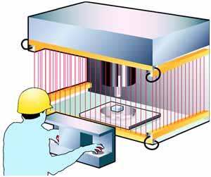 安全性光栅系统的使用对象