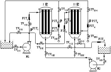 基于plc的净水控制系统的设计