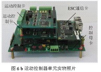 一个运动控制卡使用一个指令数据模块和一个状态数据
