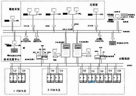 系统硬件逻辑结构图