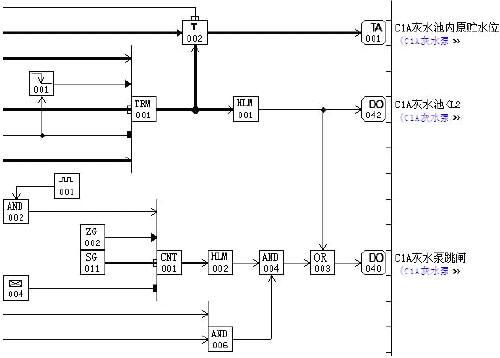 cd4049水位指示电路图