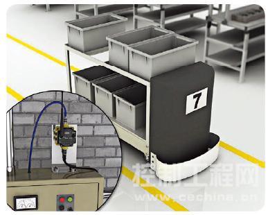 工厂中常见的无线网络