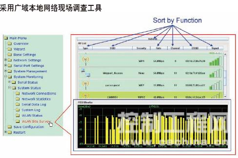 采用广域本地网络现场调查工具
