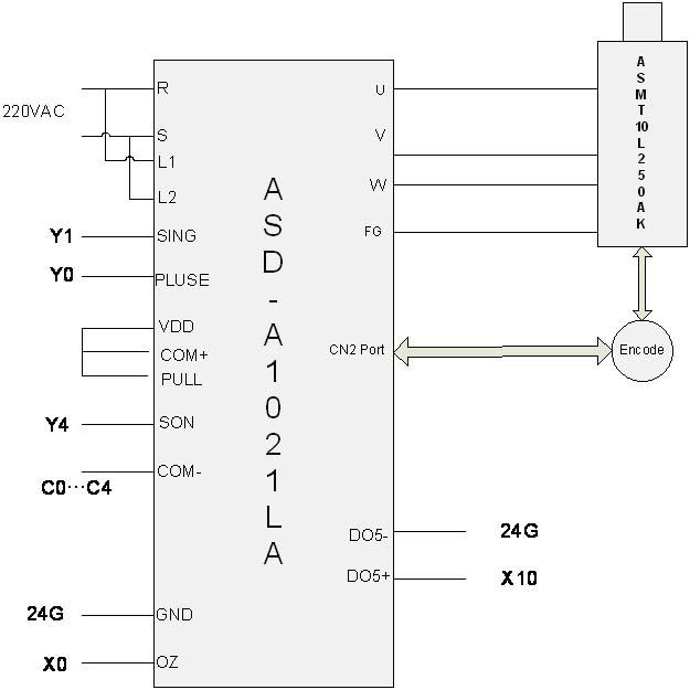 台达asd一b2一0721的电路图