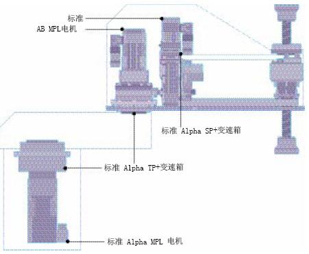 开放式体系结构的设计方法杜绝包装意外