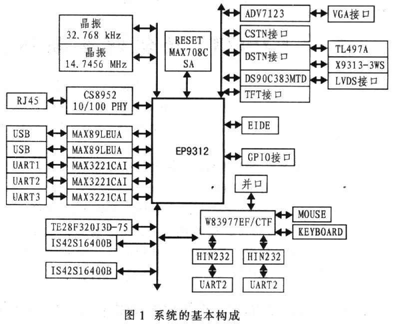 系统的基本结构如图l所示