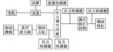 原理v原理部分液压图类图纸工艺品轴图片