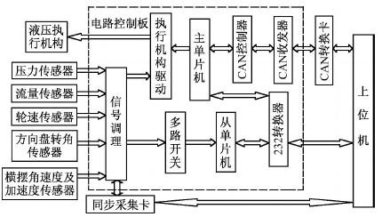 电路 电路图 电子 户型 户型图 平面图 原理图 430_244
