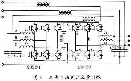 这种拓扑输入输出同样没有变压器隔离,所以会有高频链式ups的缺点.