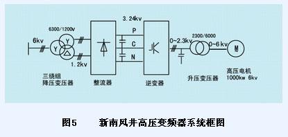 经滤波器滤波后,再经升压变压器升压至6kv,供给6kv高压电动机调速